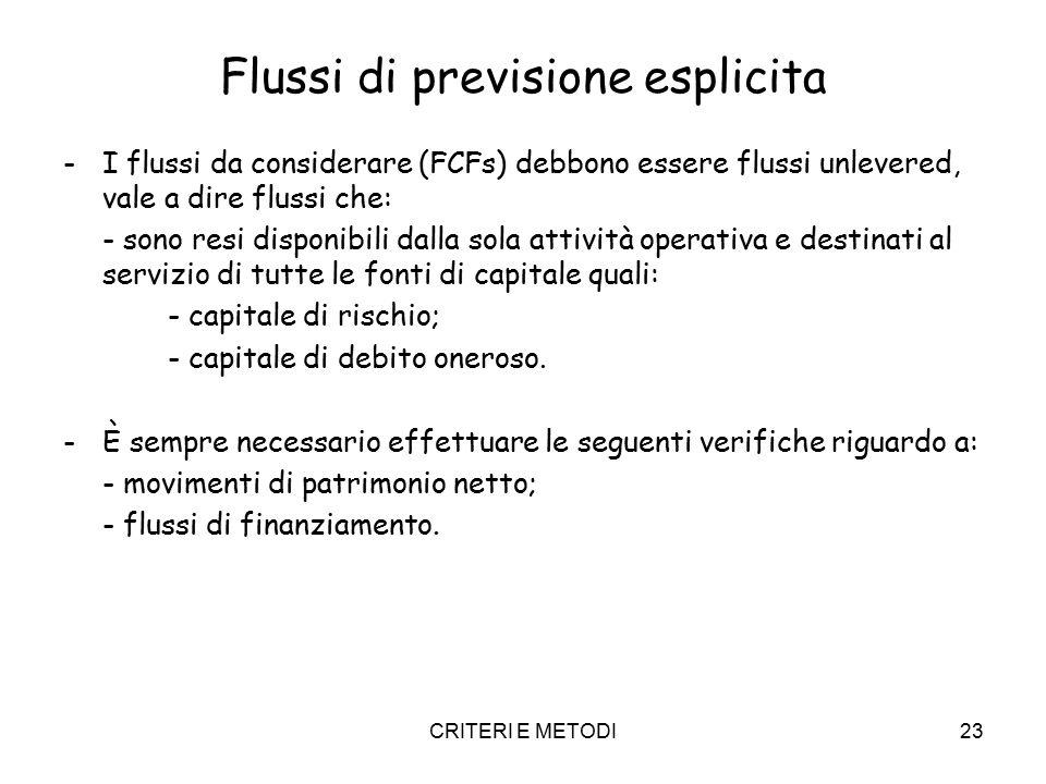 CRITERI E METODI23 Flussi di previsione esplicita -I flussi da considerare (FCFs) debbono essere flussi unlevered, vale a dire flussi che: - sono resi