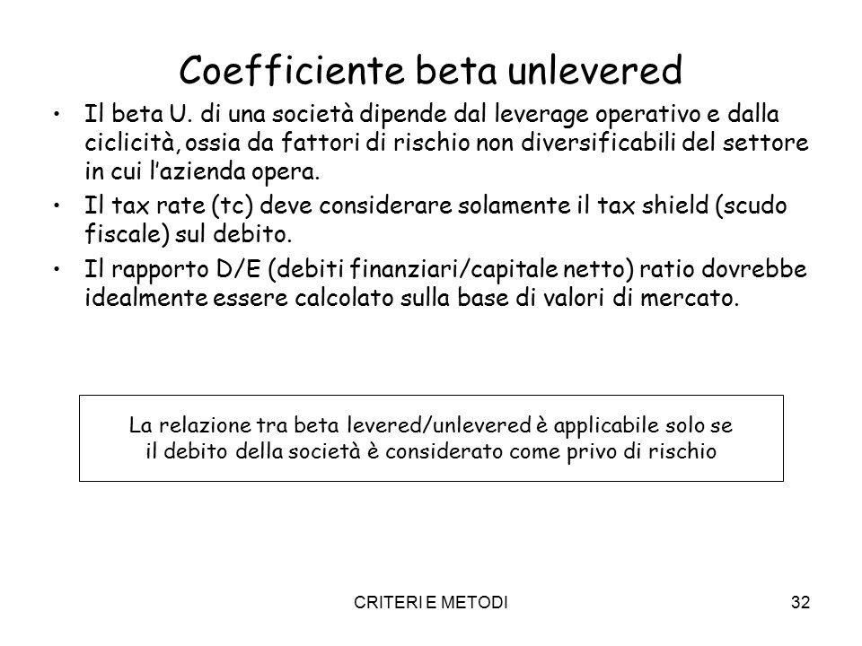 CRITERI E METODI32 Coefficiente beta unlevered Il beta U. di una società dipende dal leverage operativo e dalla ciclicità, ossia da fattori di rischio