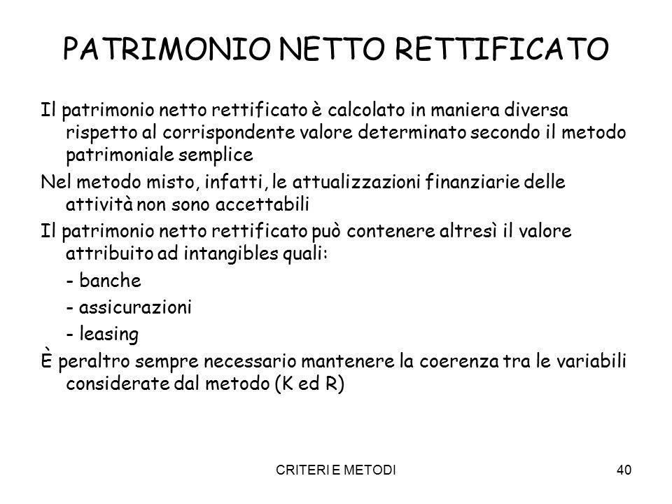 CRITERI E METODI40 PATRIMONIO NETTO RETTIFICATO Il patrimonio netto rettificato è calcolato in maniera diversa rispetto al corrispondente valore deter