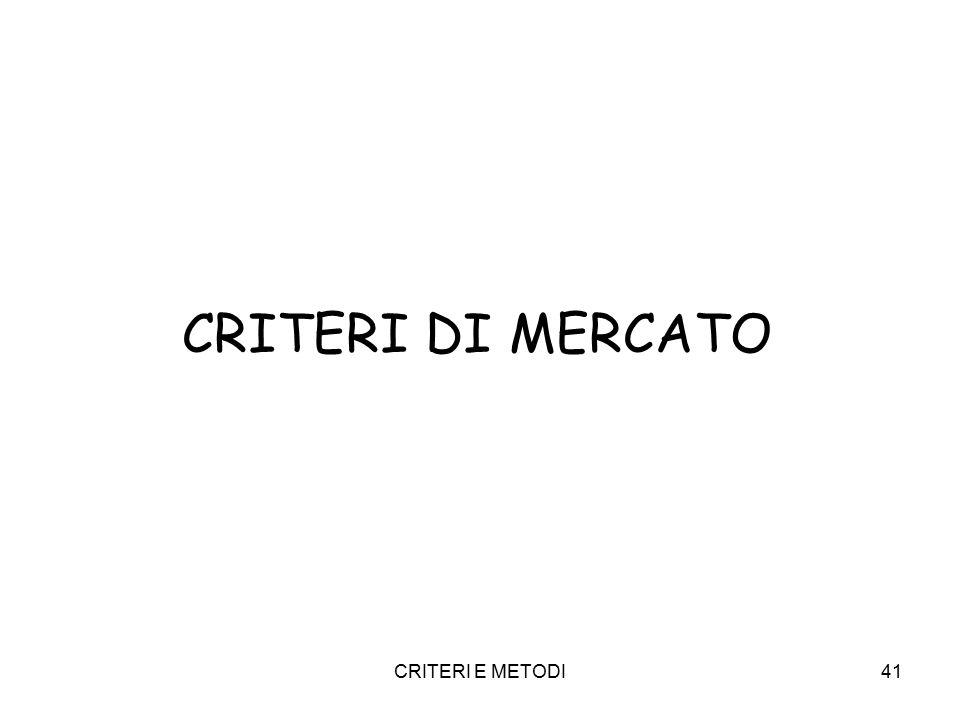 CRITERI E METODI41 CRITERI DI MERCATO