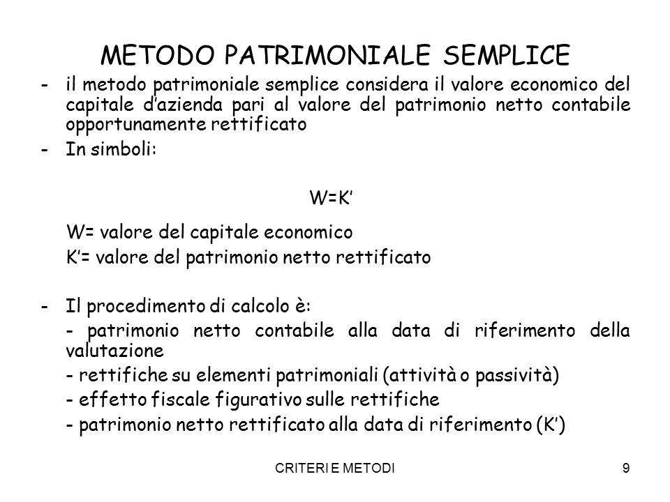 CRITERI E METODI9 METODO PATRIMONIALE SEMPLICE -il metodo patrimoniale semplice considera il valore economico del capitale d'azienda pari al valore de