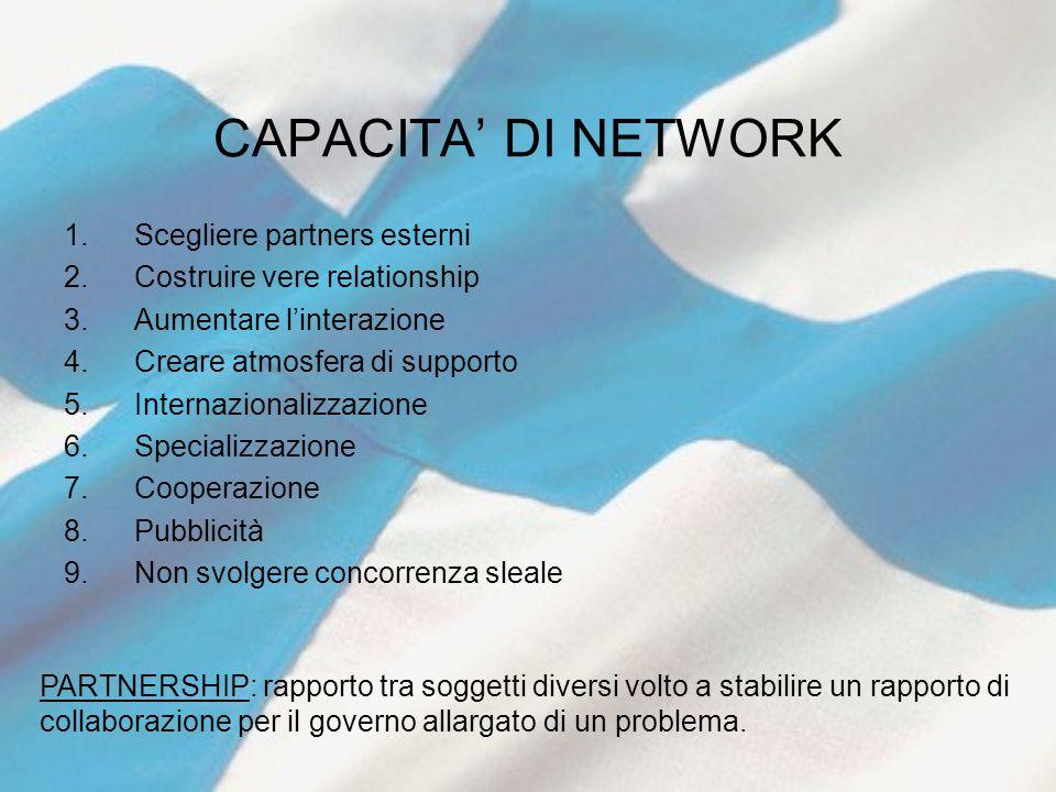 CAPACITA' DI NETWORK 1.Scegliere partners esterni 2.Costruire vere relationship 3.Aumentare l'interazione 4.Creare atmosfera di supporto 5.Internazion