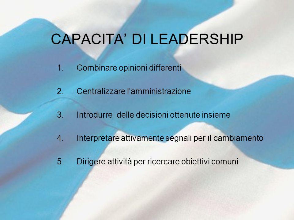 CAPACITA' DI LEADERSHIP 1.Combinare opinioni differenti 2.Centralizzare l'amministrazione 3.Introdurre delle decisioni ottenute insieme 4.Interpretare