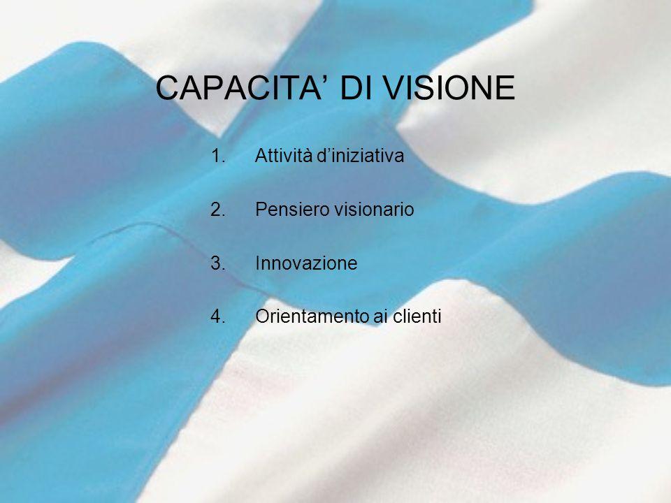 CAPACITA' DI VISIONE 1.Attività d'iniziativa 2.Pensiero visionario 3.Innovazione 4.Orientamento ai clienti