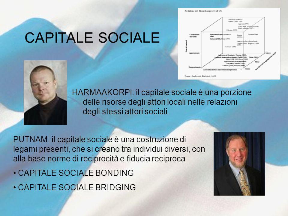 CAPITALE SOCIALE HARMAAKORPI: il capitale sociale è una porzione delle risorse degli attori locali nelle relazioni degli stessi attori sociali. PUTNAM