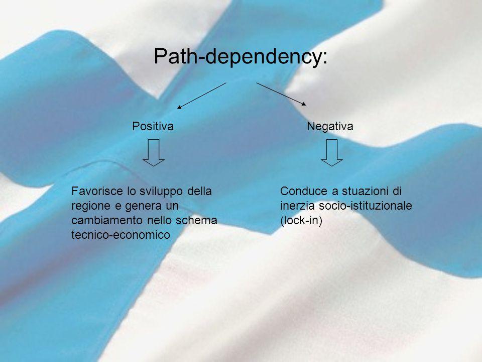Path-dependency: PositivaNegativa Favorisce lo sviluppo della regione e genera un cambiamento nello schema tecnico-economico Conduce a stuazioni di inerzia socio-istituzionale (lock-in)