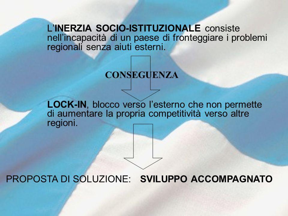 L'INERZIA SOCIO-ISTITUZIONALE consiste nell'incapacità di un paese di fronteggiare i problemi regionali senza aiuti esterni.