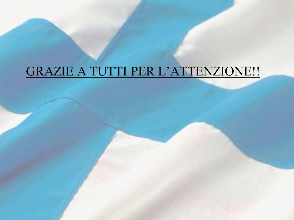 GRAZIE A TUTTI PER L'ATTENZIONE!!