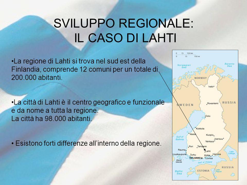 SVILUPPO REGIONALE: IL CASO DI LAHTI La regione di Lahti si trova nel sud est della Finlandia, comprende 12 comuni per un totale di 200.000 abitanti.