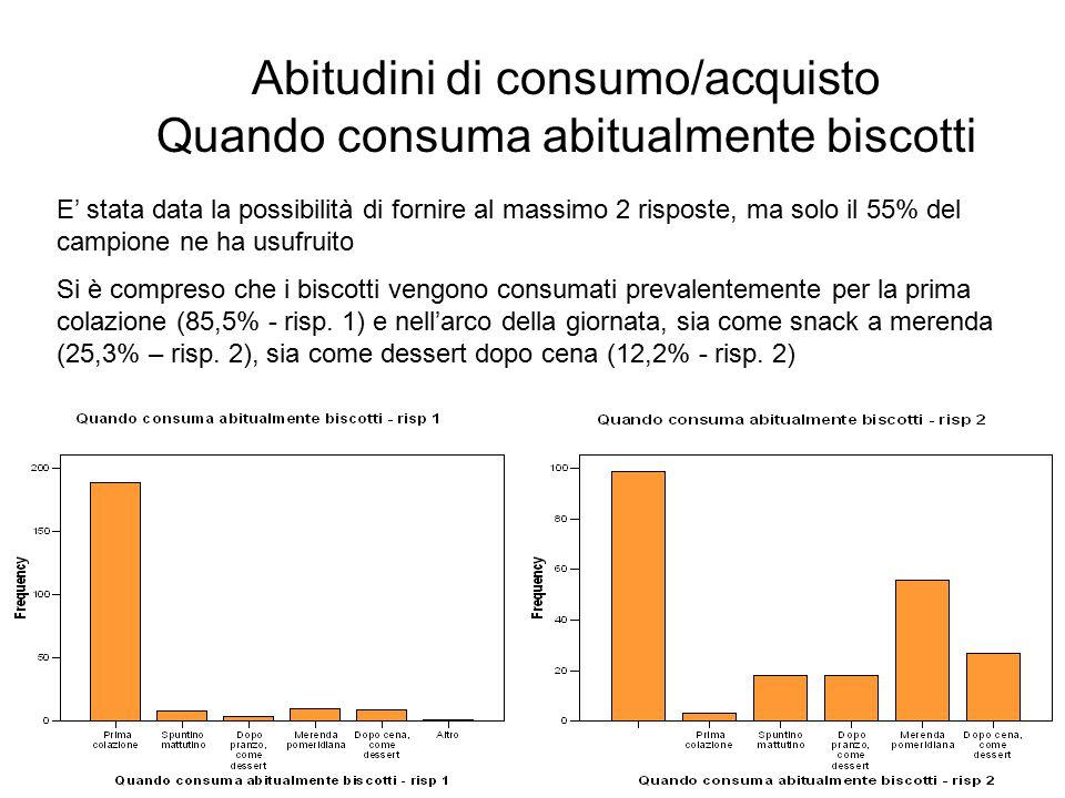 Abitudini di consumo/acquisto Quando consuma abitualmente biscotti E' stata data la possibilità di fornire al massimo 2 risposte, ma solo il 55% del campione ne ha usufruito Si è compreso che i biscotti vengono consumati prevalentemente per la prima colazione (85,5% - risp.
