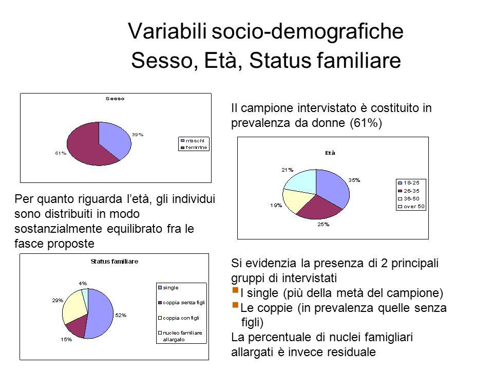 Variabili socio-demografiche Sesso, Età, Status familiare Il campione intervistato è costituito in prevalenza da donne (61%) Si evidenzia la presenza