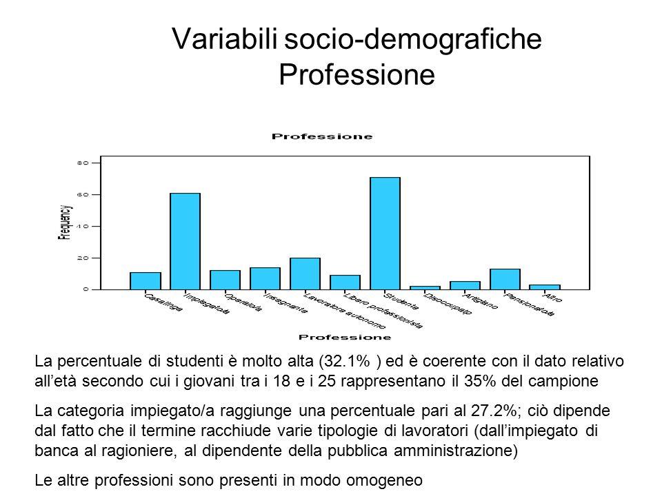 Variabili socio-demografiche Professione La percentuale di studenti è molto alta (32.1% ) ed è coerente con il dato relativo all'età secondo cui i gio