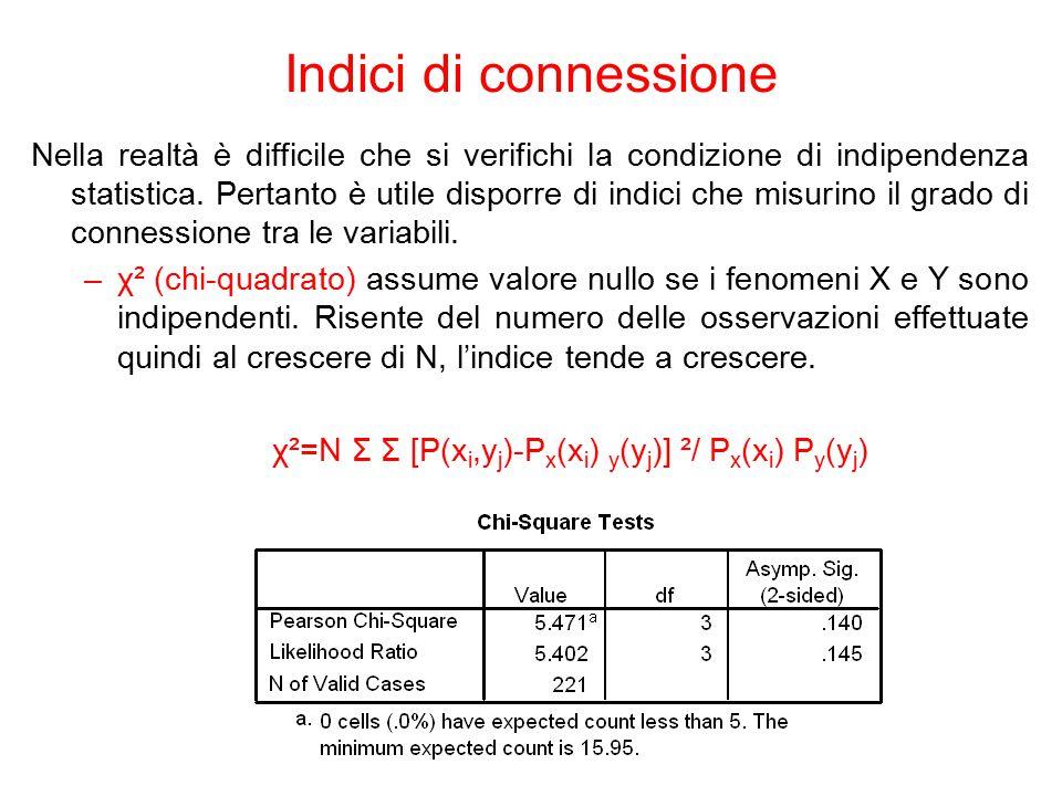Indici di connessione Nella realtà è difficile che si verifichi la condizione di indipendenza statistica.