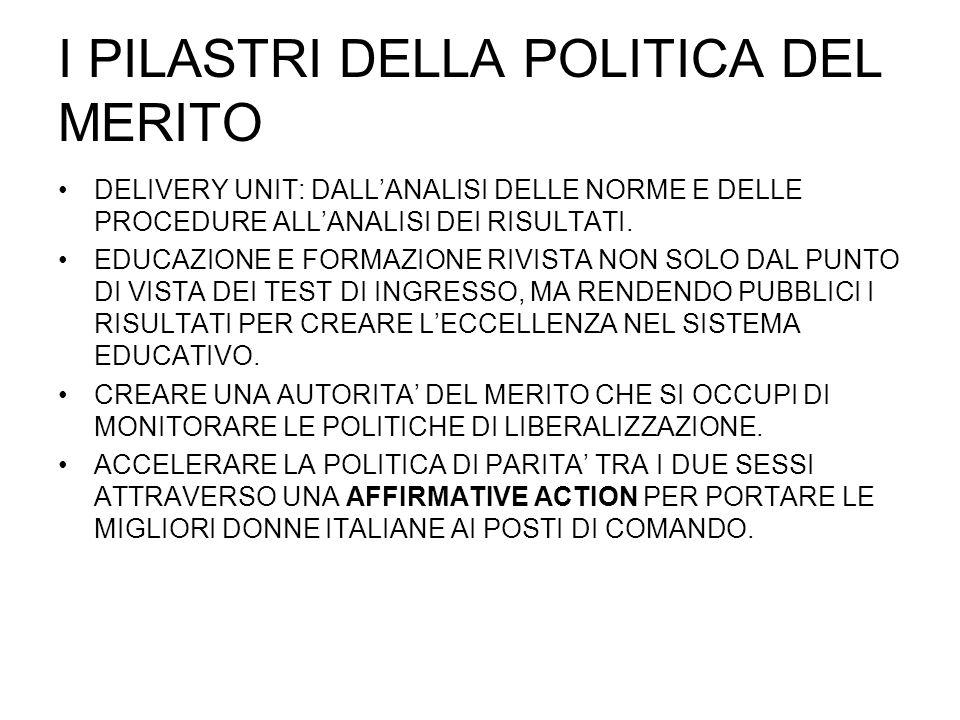 I PILASTRI DELLA POLITICA DEL MERITO DELIVERY UNIT: DALL'ANALISI DELLE NORME E DELLE PROCEDURE ALL'ANALISI DEI RISULTATI.