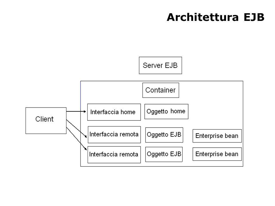 Architettura EJB