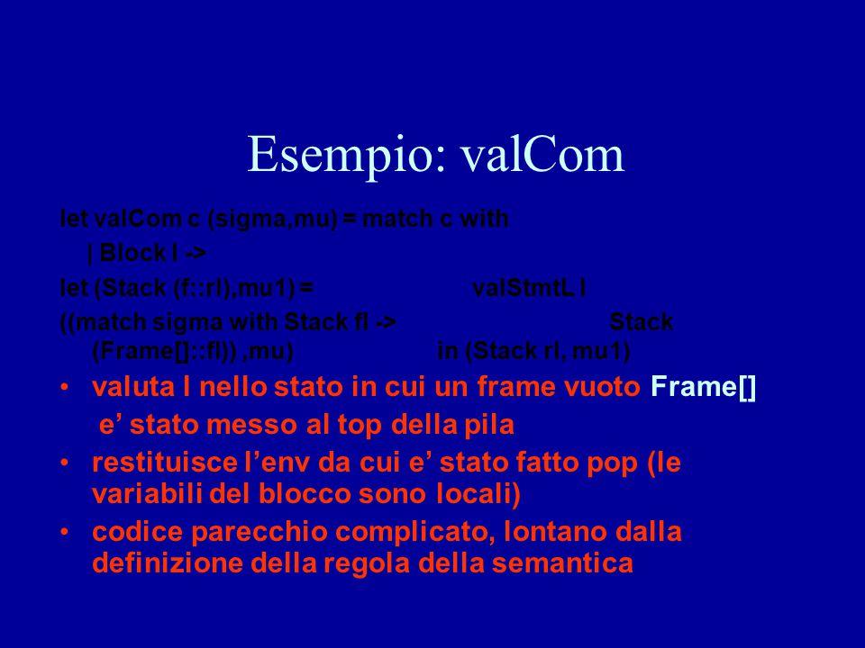 Esempio: valCom let valCom c (sigma,mu) = match c with | Block l -> let (Stack (f::rl),mu1) = valStmtL l ((match sigma with Stack fl -> Stack (Frame[]