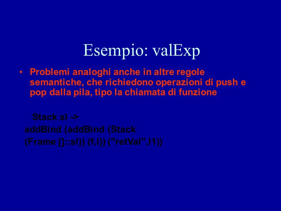 Esempio: valExp Problemi analoghi anche in altre regole semantiche, che richiedono operazioni di push e pop dalla pila, tipo la chiamata di funzione S
