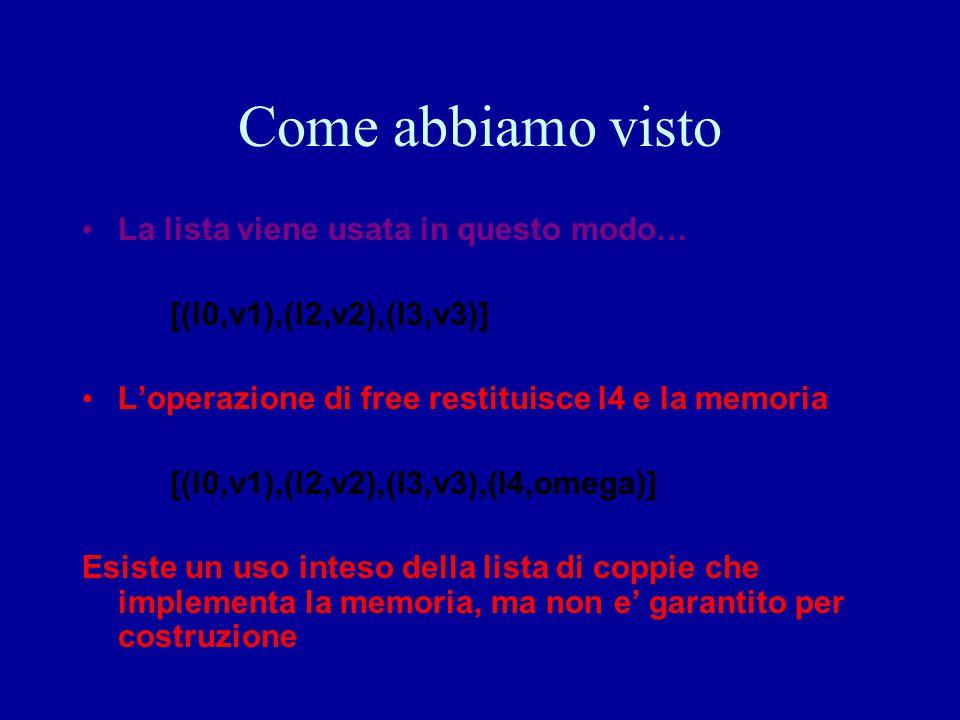 Come abbiamo visto La lista viene usata in questo modo… [(l0,v1),(l2,v2),(l3,v3)] L'operazione di free restituisce l4 e la memoria [(l0,v1),(l2,v2),(l