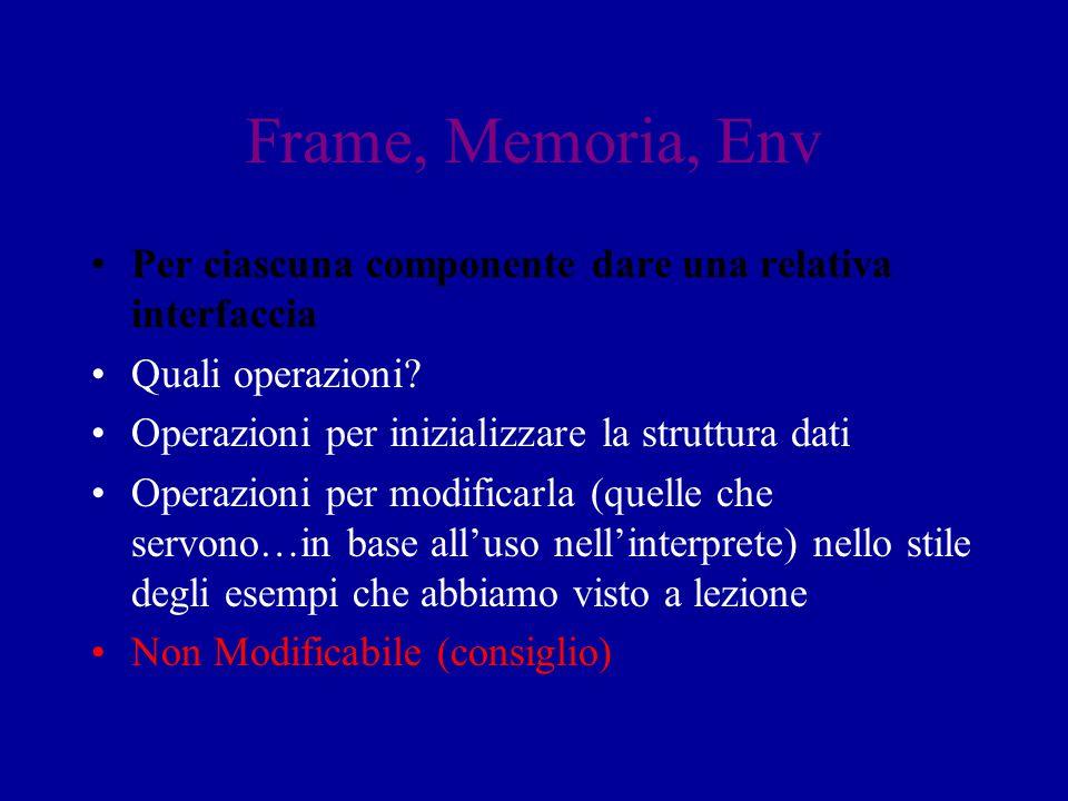 Frame, Memoria, Env Per ciascuna componente dare una relativa interfaccia Quali operazioni? Operazioni per inizializzare la struttura dati Operazioni
