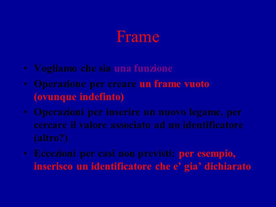 Frame Vogliamo che sia una funzione Operazione per creare un frame vuoto (ovunque indefinto) Operazioni per inserire un nuovo legame, per cercare il v