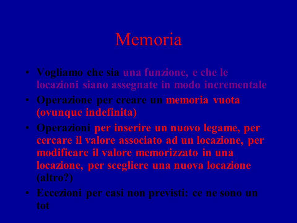 Memoria Vogliamo che sia una funzione, e che le locazioni siano assegnate in modo incrementale Operazione per creare un memoria vuota (ovunque indefin