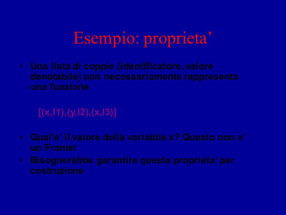 Esempio: proprieta' Una lista di coppie (identificatore, valore denotabile) non necessariamente rappresenta una funzione [(x,l1),(y,l2),(x,l3)] Qual'e