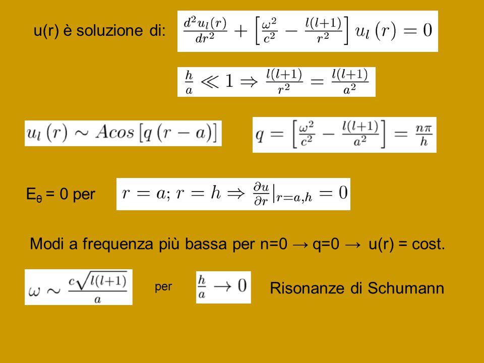 E θ = 0 per Modi a frequenza più bassa per n=0 → q=0 → u(r) = cost.