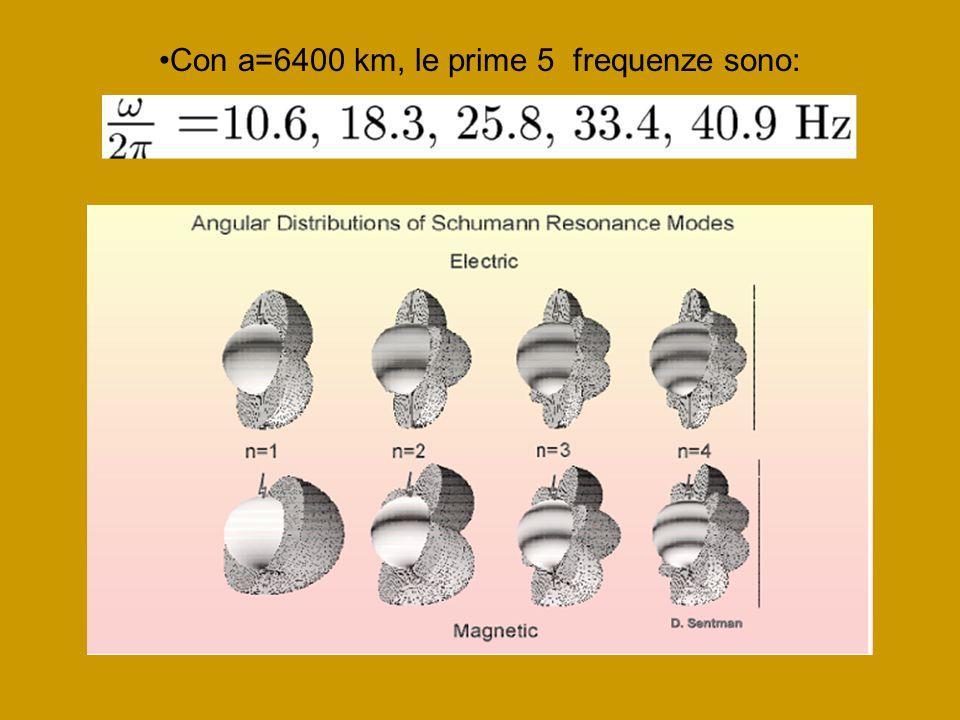Con a=6400 km, le prime 5 frequenze sono: