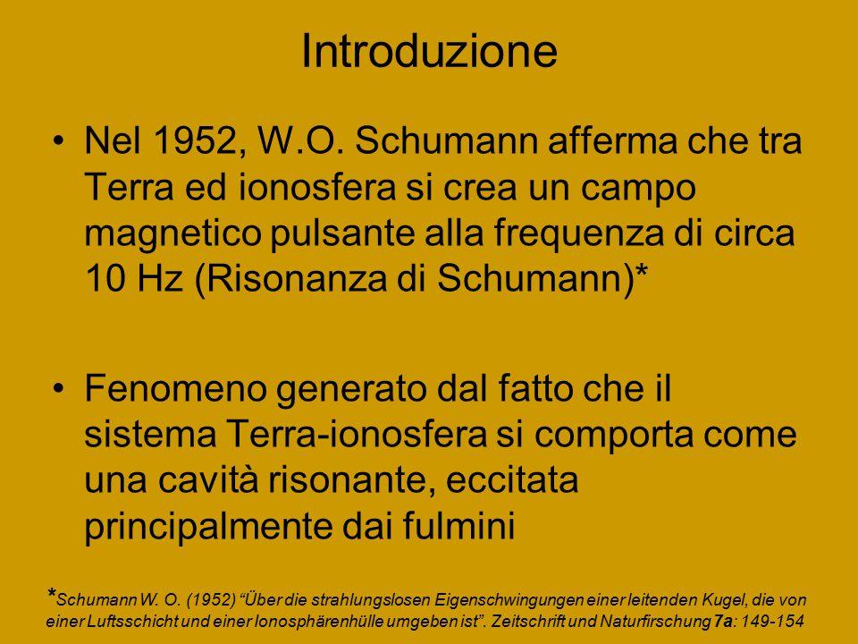 Introduzione Nel 1952, W.O.