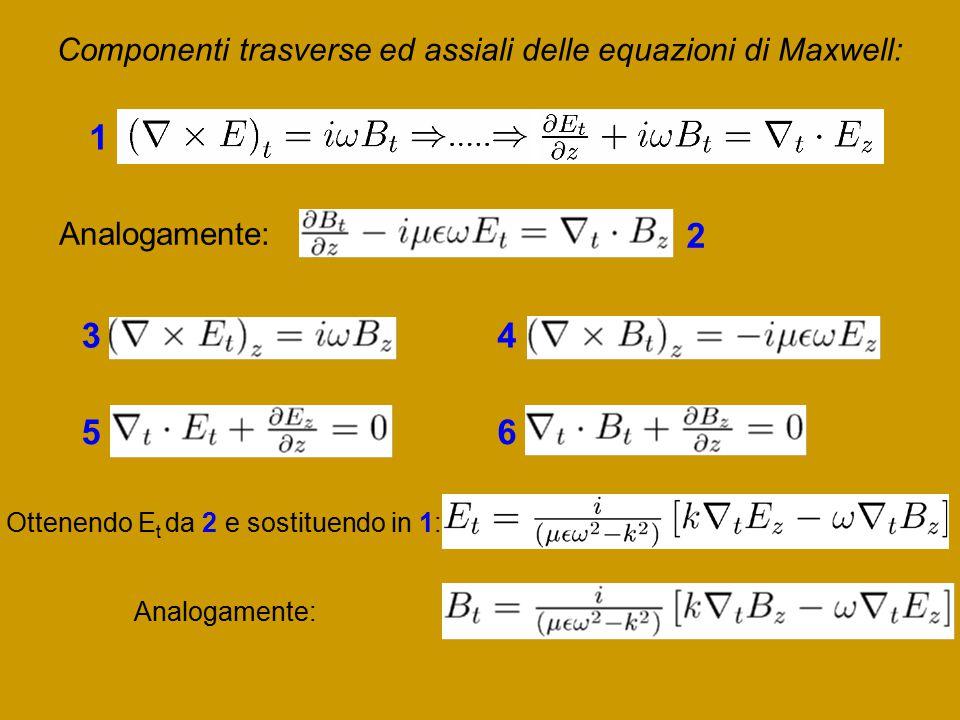 Componenti trasverse ed assiali delle equazioni di Maxwell: Analogamente: 1 2 34 56 Ottenendo E t da 2 e sostituendo in 1: Analogamente: