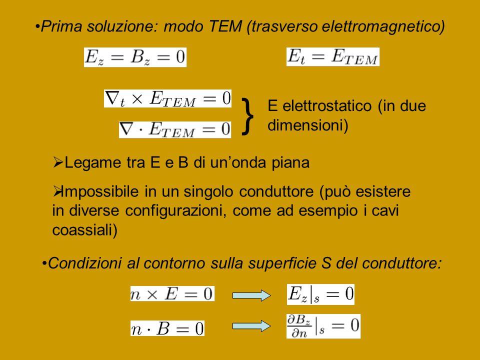 Prima soluzione: modo TEM (trasverso elettromagnetico) } E elettrostatico (in due dimensioni)  Legame tra E e B di un'onda piana  Impossibile in un singolo conduttore (può esistere in diverse configurazioni, come ad esempio i cavi coassiali) Condizioni al contorno sulla superficie S del conduttore:
