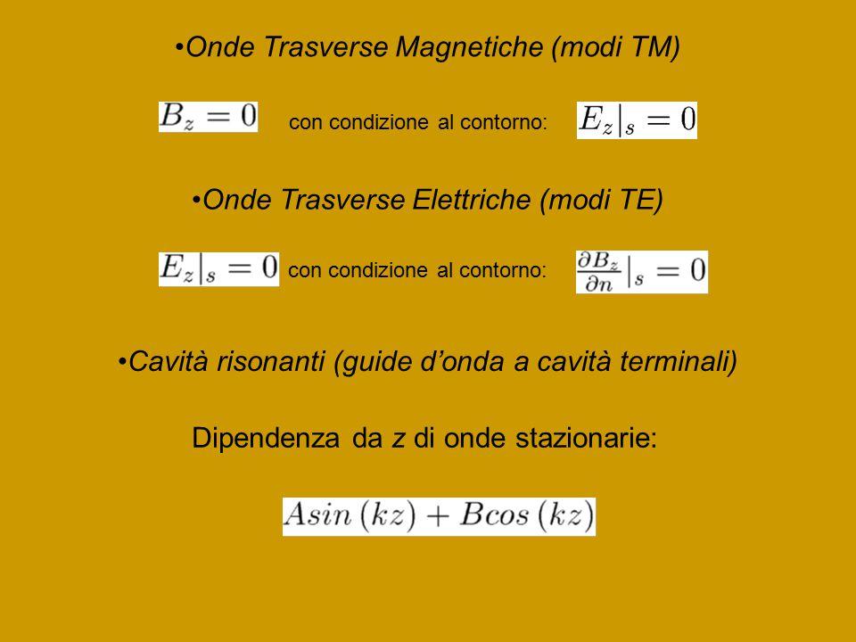 Onde Trasverse Magnetiche (modi TM) con condizione al contorno: Onde Trasverse Elettriche (modi TE) con condizione al contorno: Cavità risonanti (guide d'onda a cavità terminali) Dipendenza da z di onde stazionarie: