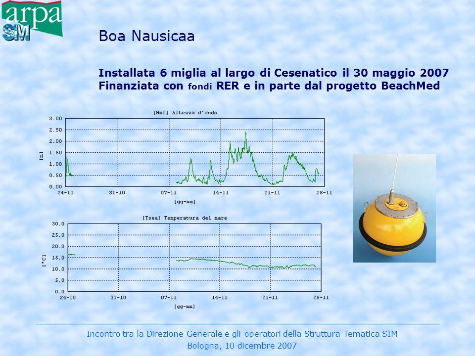 Incontro tra la Direzione Generale e gli operatori della Struttura Tematica SIM Bologna, 10 dicembre 2007 Boa Nausicaa Installata 6 miglia al largo di