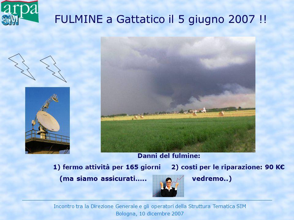 Incontro tra la Direzione Generale e gli operatori della Struttura Tematica SIM Bologna, 10 dicembre 2007 FULMINE a Gattatico il 5 giugno 2007 !! Dann