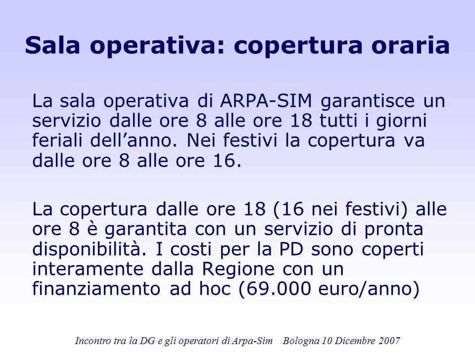 Incontro tra la DG e gli operatori di Arpa-Sim Bologna 10 Dicembre 2007 Sala operativa: copertura oraria La sala operativa di ARPA-SIM garantisce un s