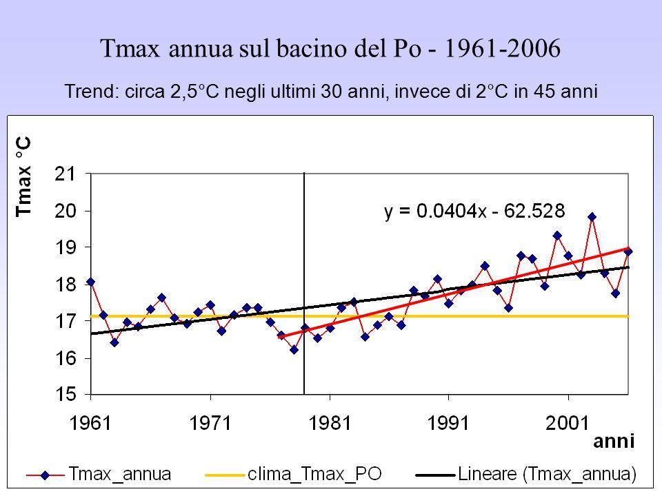Incontro tra la DG e gli operatori di Arpa-Sim Bologna 10 Dicembre 2007 Tmax annua sul bacino del Po - 1961-2006 Trend: circa 2,5°C negli ultimi 30 an