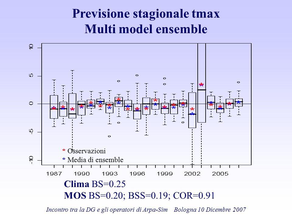 Incontro tra la DG e gli operatori di Arpa-Sim Bologna 10 Dicembre 2007 Previsione stagionale tmax Multi model ensemble * Osservazioni * Media di ense