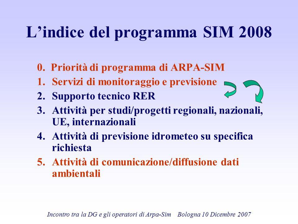 L'indice del programma SIM 2008 0. Priorità di programma di ARPA-SIM 1.Servizi di monitoraggio e previsione 2.Supporto tecnico RER 3.Attività per stud
