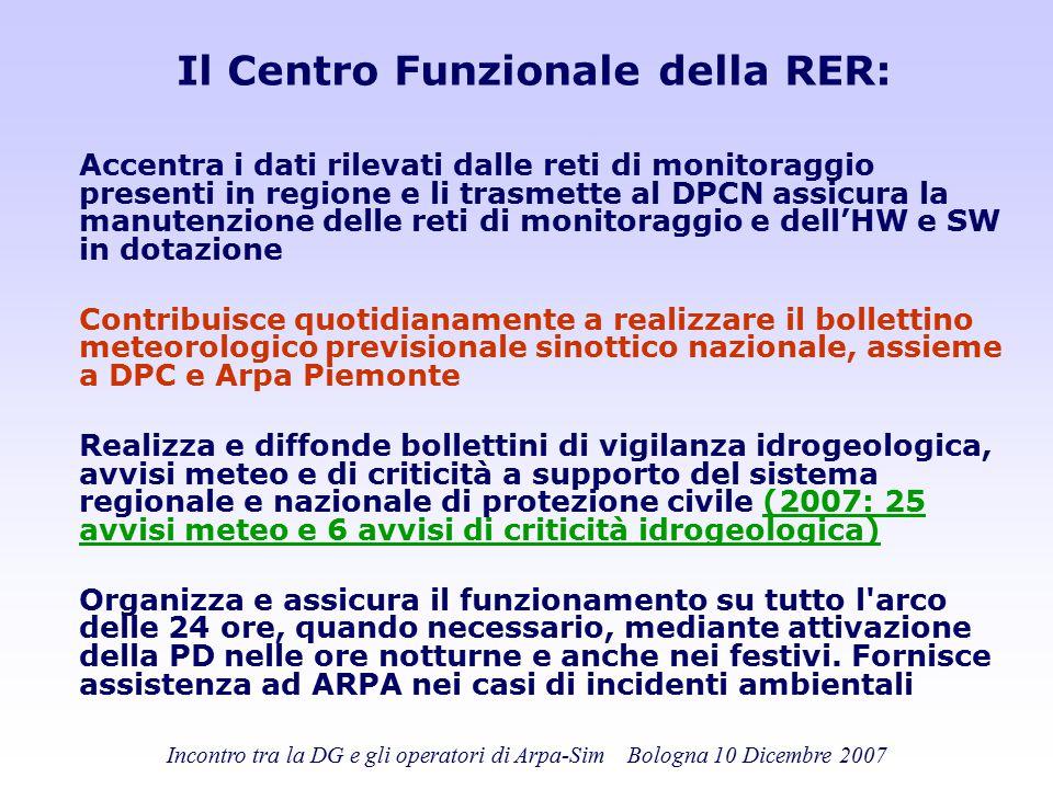 Incontro tra la DG e gli operatori di Arpa-Sim Bologna 10 Dicembre 2007 Il Centro Funzionale della RER: Accentra i dati rilevati dalle reti di monitor