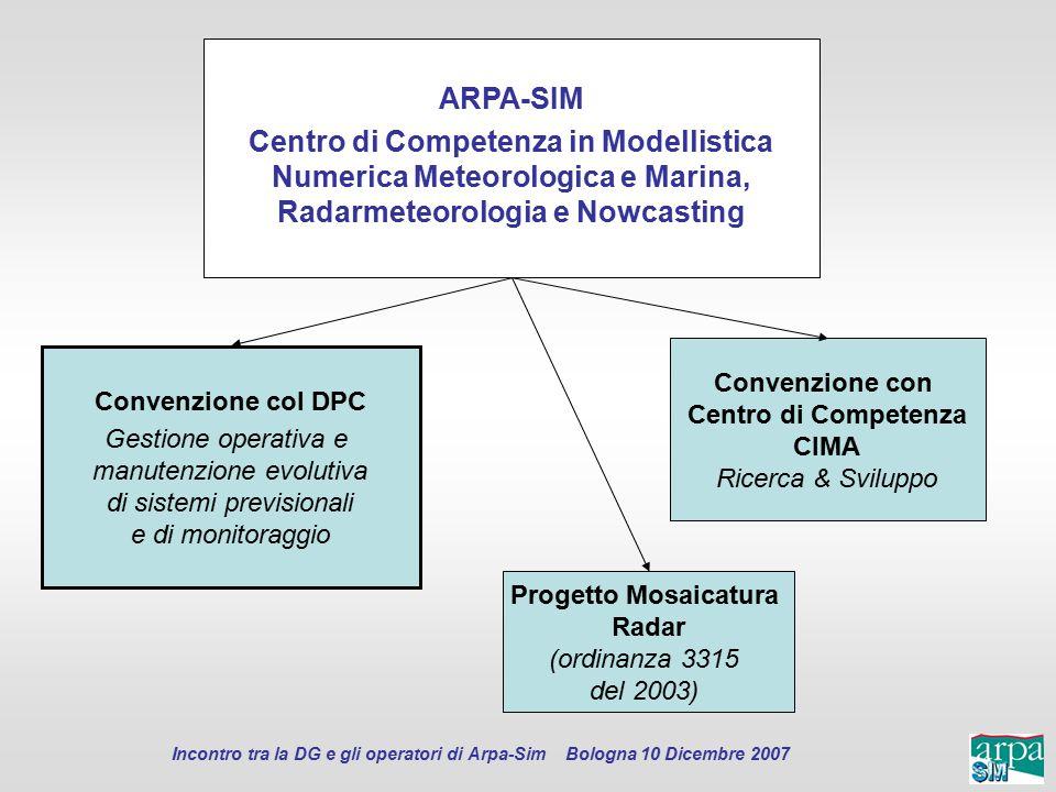 Incontro tra la DG e gli operatori di Arpa-Sim Bologna 10 Dicembre 2007 ARPA-SIM Centro di Competenza in Modellistica Numerica Meteorologica e Marina,
