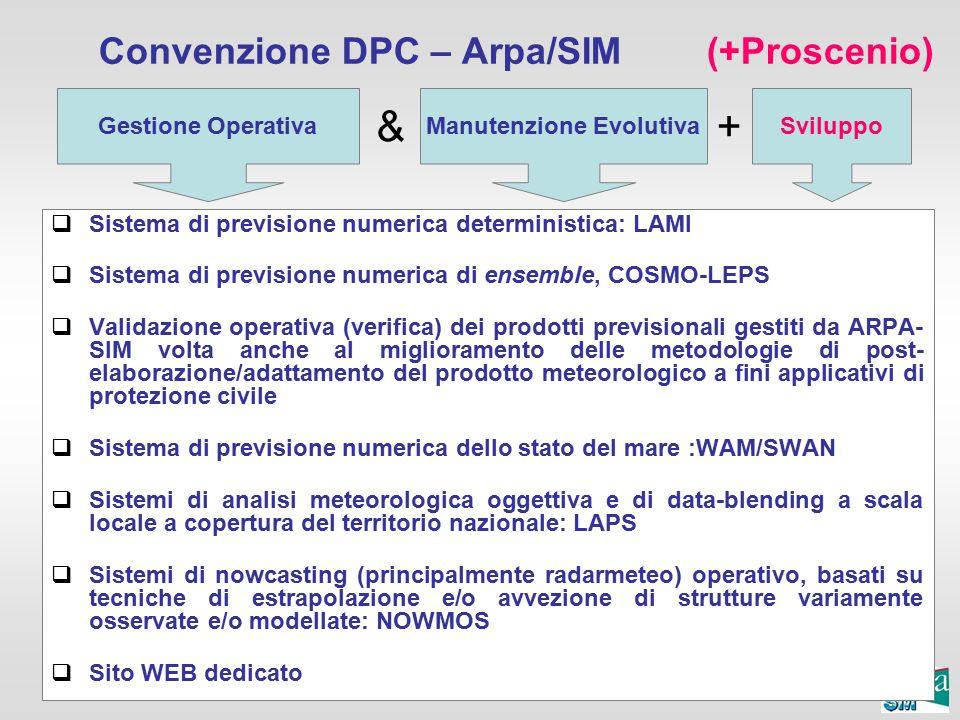 Incontro tra la DG e gli operatori di Arpa-Sim Bologna 10 Dicembre 2007 Convenzione DPC – Arpa/SIM (+Proscenio)  Sistema di previsione numerica deter