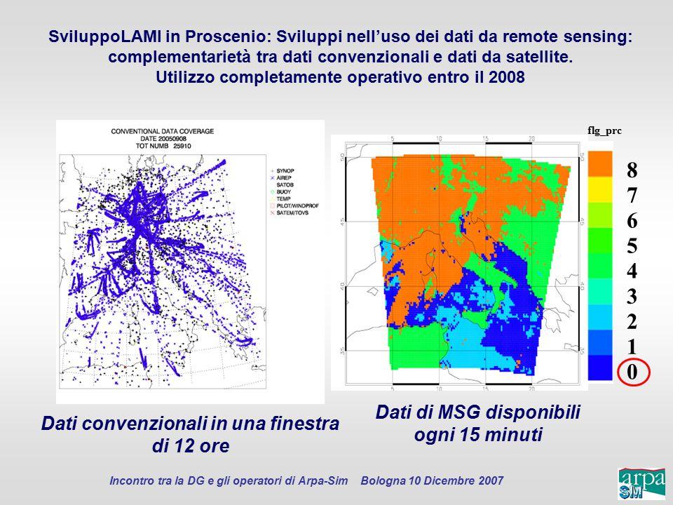 Incontro tra la DG e gli operatori di Arpa-Sim Bologna 10 Dicembre 2007 SviluppoLAMI in Proscenio: Sviluppi nell'uso dei dati da remote sensing: compl