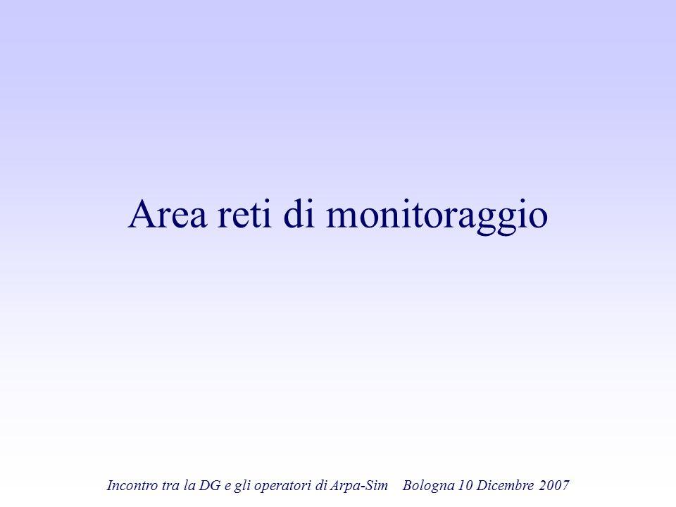 Incontro tra la DG e gli operatori di Arpa-Sim Bologna 10 Dicembre 2007 Area reti di monitoraggio
