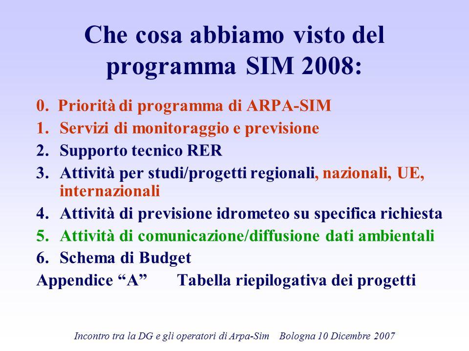 Incontro tra la DG e gli operatori di Arpa-Sim Bologna 10 Dicembre 2007 Che cosa abbiamo visto del programma SIM 2008: 0. Priorità di programma di ARP