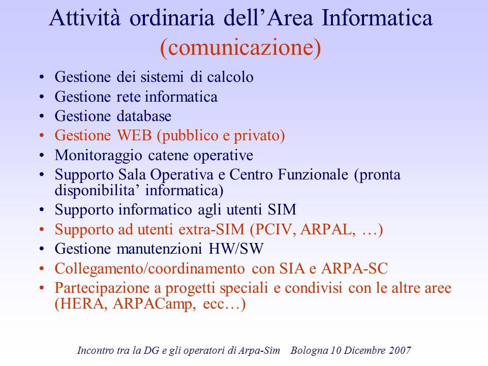 Incontro tra la DG e gli operatori di Arpa-Sim Bologna 10 Dicembre 2007 Attività ordinaria dell'Area Informatica (comunicazione) Gestione dei sistemi