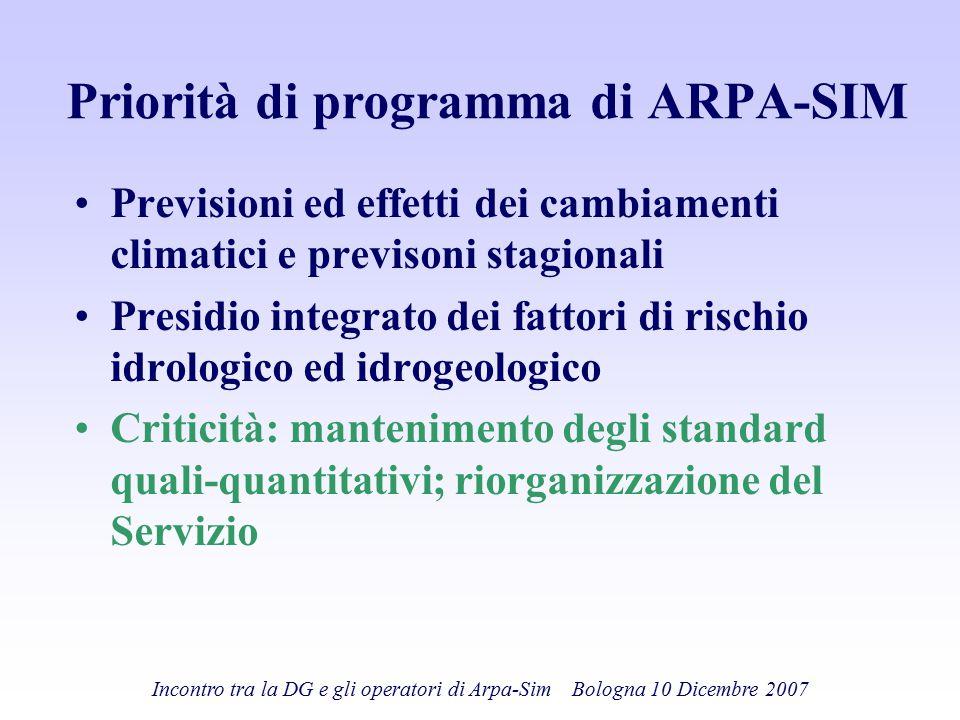 Priorità di programma di ARPA-SIM Previsioni ed effetti dei cambiamenti climatici e previsoni stagionali Presidio integrato dei fattori di rischio idr