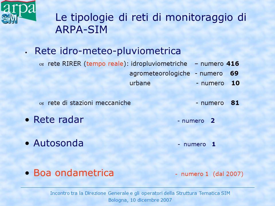 Incontro tra la Direzione Generale e gli operatori della Struttura Tematica SIM Bologna, 10 dicembre 2007 Le tipologie di reti di monitoraggio di ARPA