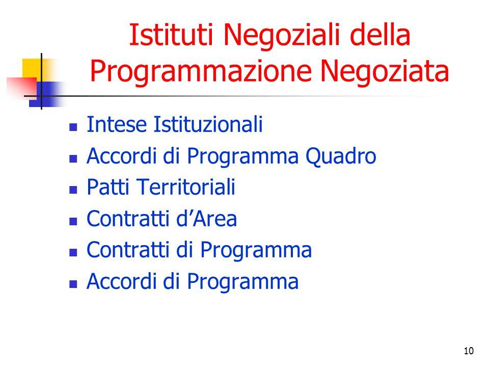 10 Istituti Negoziali della Programmazione Negoziata Intese Istituzionali Accordi di Programma Quadro Patti Territoriali Contratti d'Area Contratti di Programma Accordi di Programma