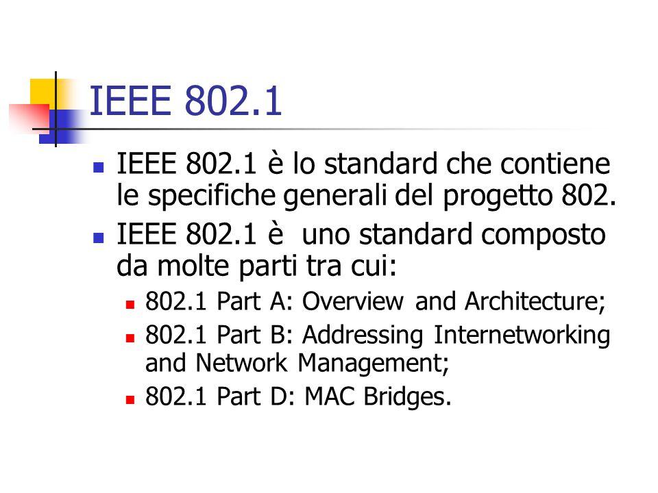 IEEE 802.1 IEEE 802.1 è lo standard che contiene le specifiche generali del progetto 802. IEEE 802.1 è uno standard composto da molte parti tra cui: 8