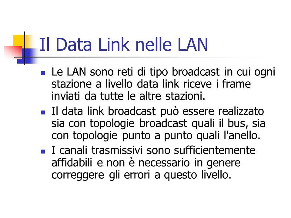 Il Data Link nelle LAN Le LAN sono reti di tipo broadcast in cui ogni stazione a livello data link riceve i frame inviati da tutte le altre stazioni.